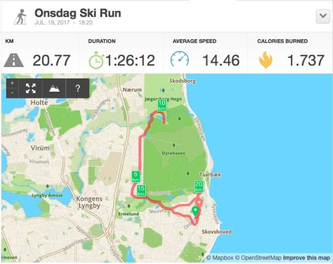 En Route to Vasaloppet 2018, day123